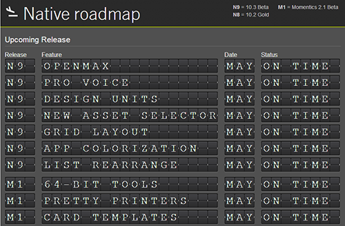 Roadmap-bb103